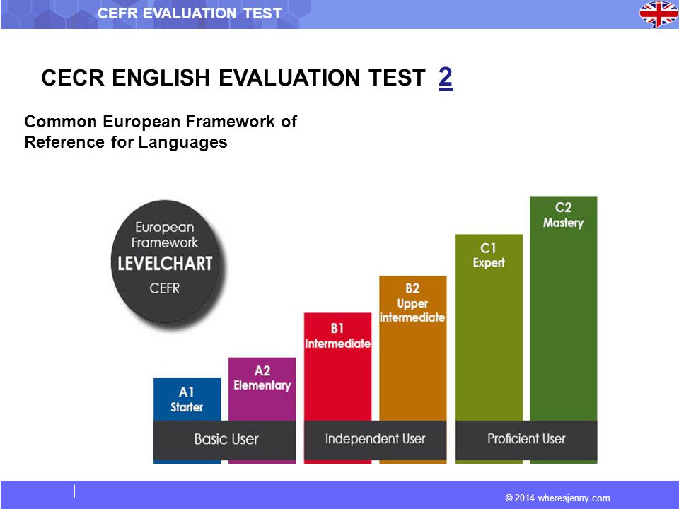 © 2014 wheresjenny.com CEFR EVALUATION TEST CECR ENGLISH EVALUATION TEST 2 Common European Framework of Reference for Languages