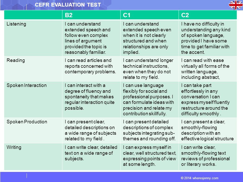 © 2014 wheresjenny.com CEFR EVALUATION TEST B2C1C2 ListeningI can understand extended speech and follow even complex lines of argument provided the to