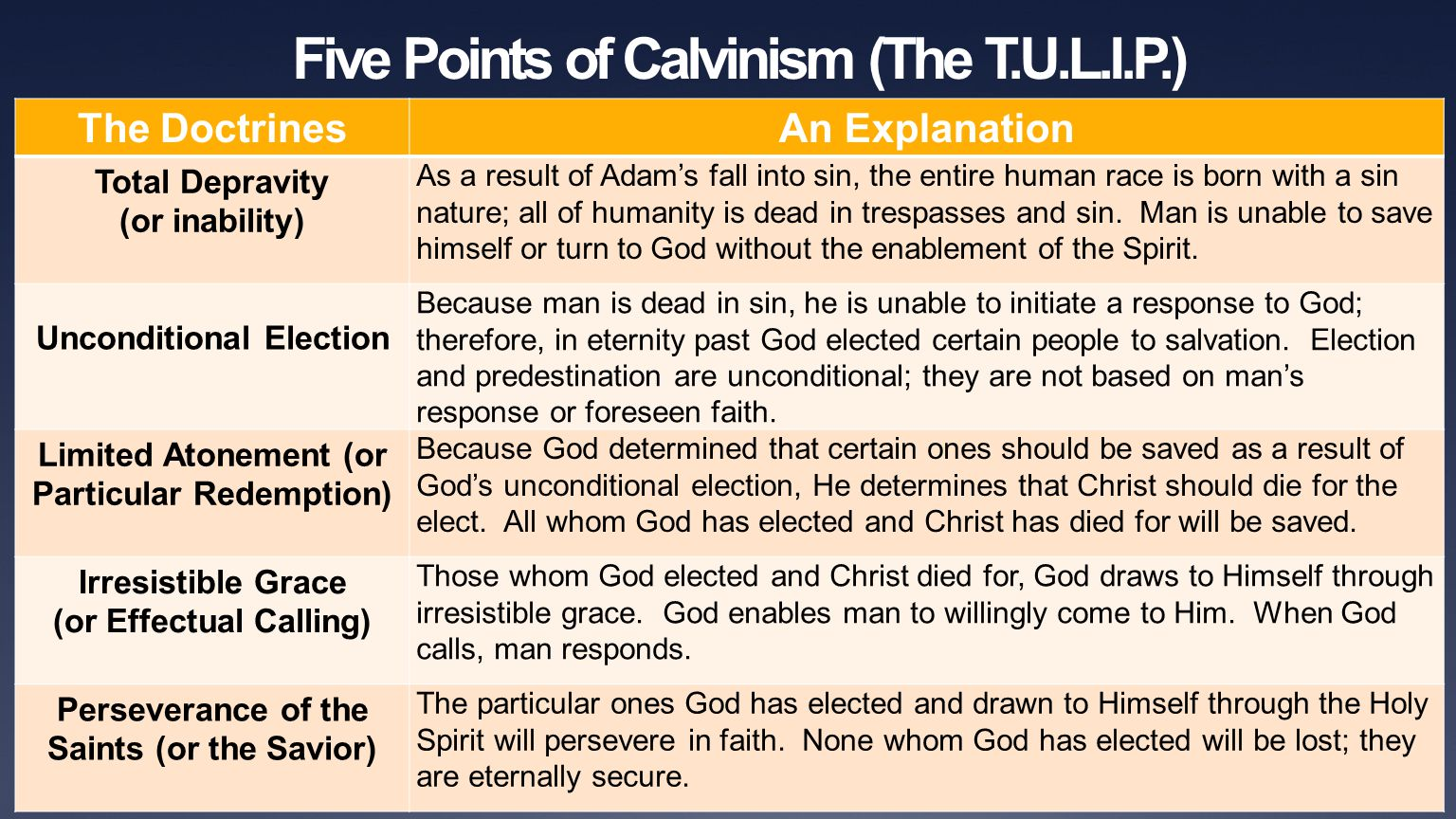 Five Points of Calvinism (The T.U.L.I.P.) The DoctrinesAn Explanation Total Depravity (or inability) As a result of Adam's fall into sin, the entire h