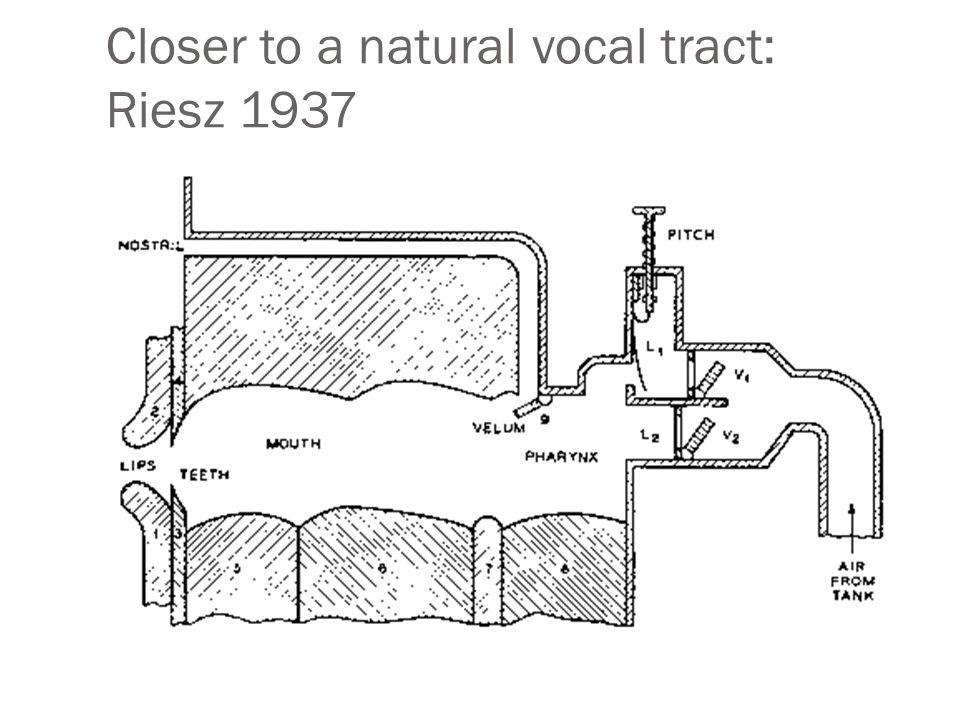 Pre-modern TTS systems 1960's first full TTS: Umeda et al (1968) 1970's Joe Olive 1977 concatenation of linear- prediction diphones Texas Instruments Speak and Spell, June 1978 Paul Breedlove