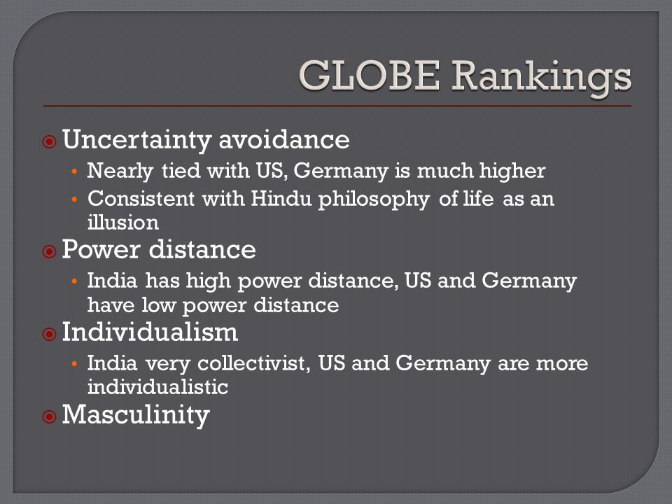  Uncertainty avoidance Nearly tied with US, Germany is much higher Consistent with Hindu philosophy of life as an illusion  Power distance India has high power distance, US and Germany have low power distance  Individualism India very collectivist, US and Germany are more individualistic  Masculinity