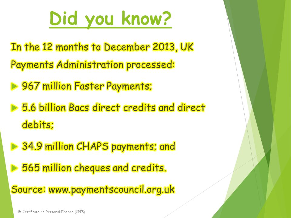 Did you know? ifs Certificate in Personal Finance (CPF5)