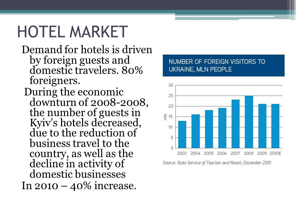 HOTEL MARKET Demand for hotels is driven by foreign guests and domestic travelers.