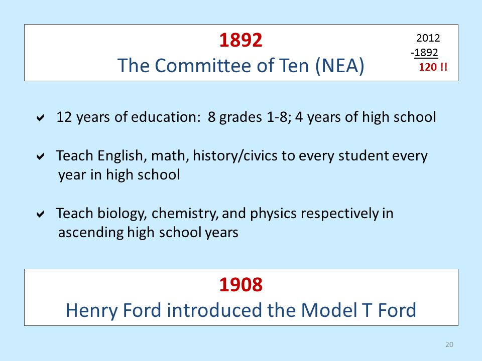 20 1892 The Committee of Ten (NEA) 1908 Henry Ford introduced the Model T Ford  12 years of education: 8 grades 1-8; 4 years of high school  Teach E