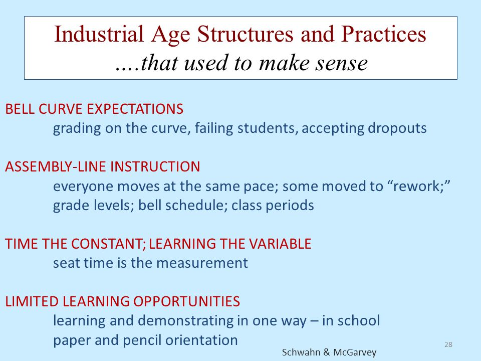 28 Industrial Age Structures and Practices ….that used to make sense BELL CURVE EXPECTATIONS grading on the curve, failing students, accepting dropout