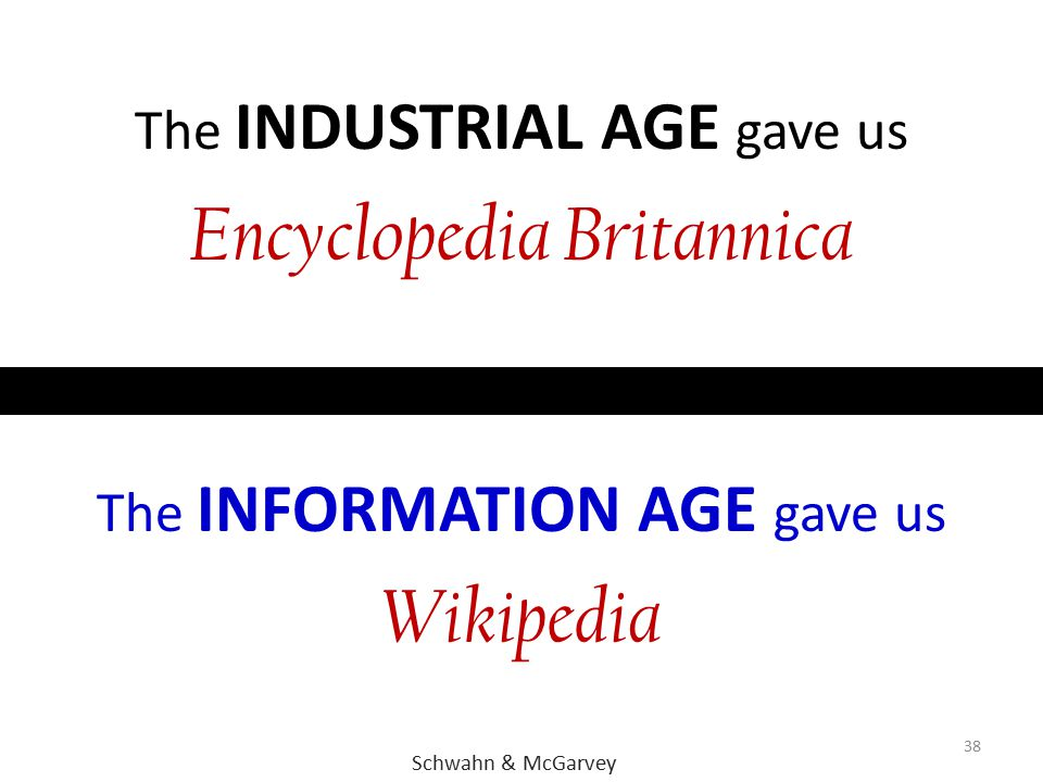 The INDUSTRIAL AGE gave us 38 The INFORMATION AGE gave us Encyclopedia Britannica Wikipedia Schwahn & McGarvey