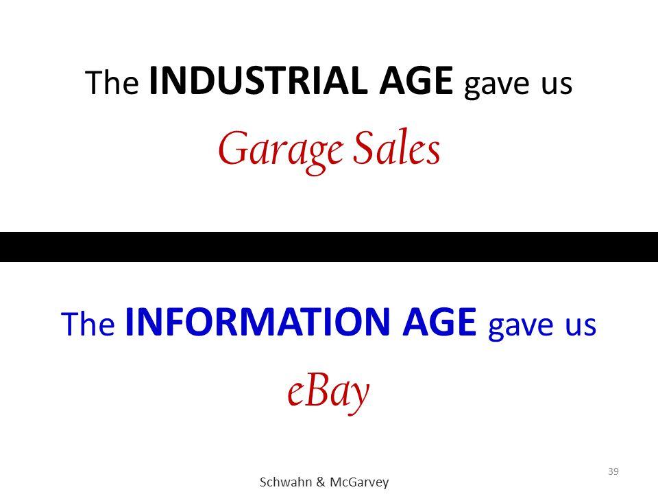 The INDUSTRIAL AGE gave us 39 The INFORMATION AGE gave us Garage Sales eBay Schwahn & McGarvey