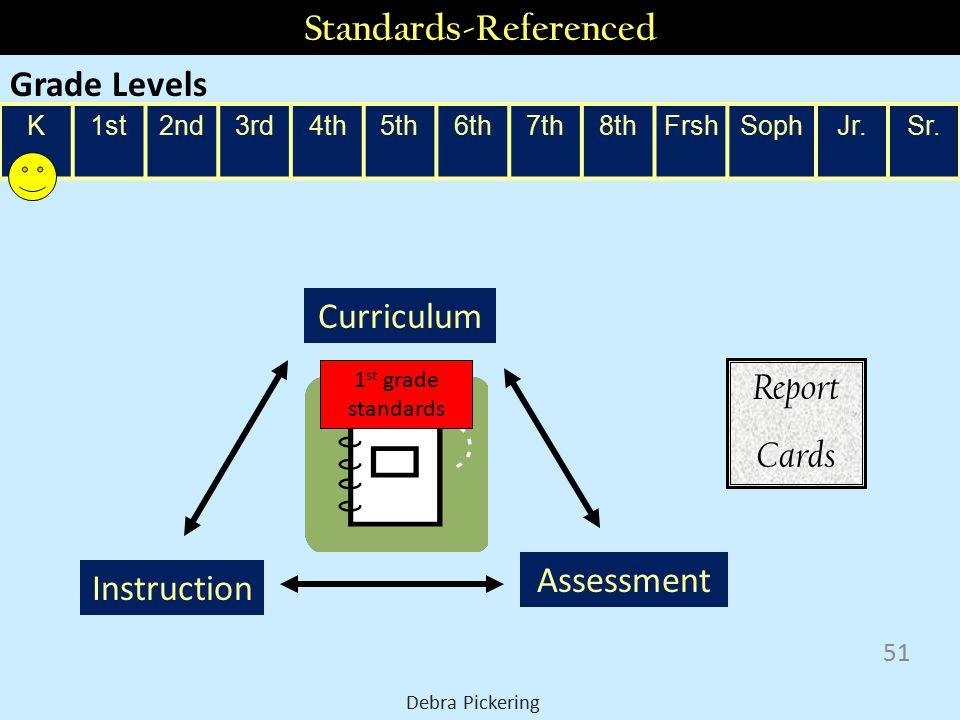 Standards K1st2nd3rd4th5th6th7th8thFrshSophJr.Sr. Assessment Instruction Curriculum Grade Levels Kinder Standards 1 st grade standards 51 Standards-Re