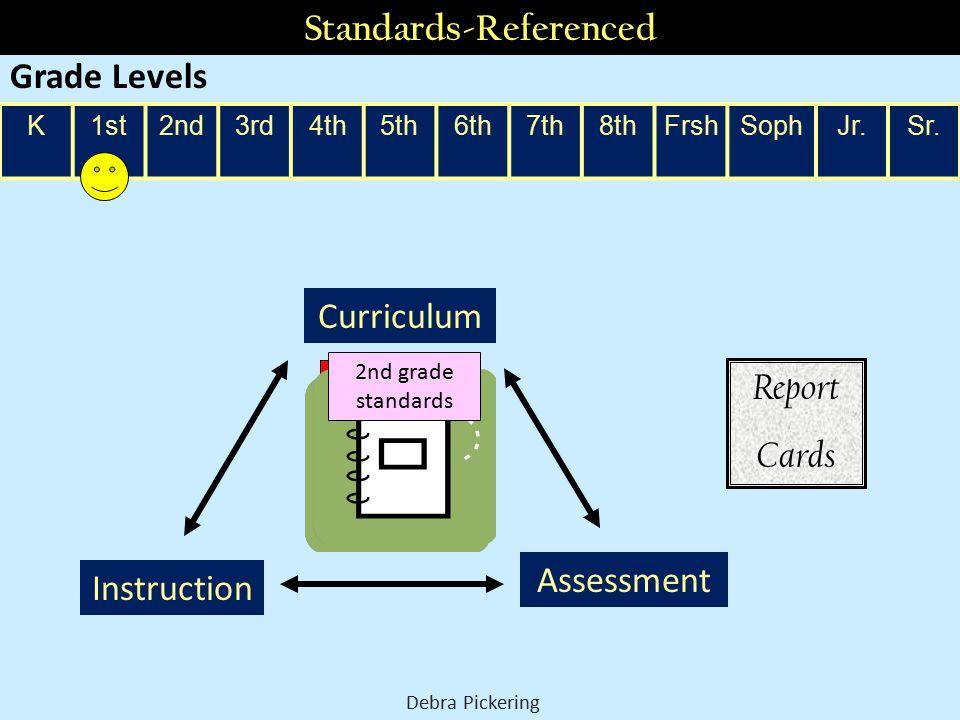 K1st2nd3rd4th5th6th7th8thFrshSophJr.Sr. Standards-Referenced Kinder Standards Assessment Instruction Curriculum 1 st grade standards 2nd grade standar