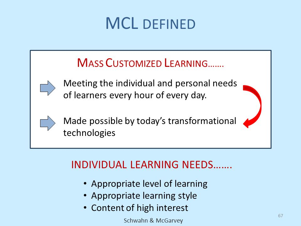 MCL DEFINED M ASS C USTOMIZED L EARNING……. Meeting the individual and personal needs of learners every hour of every day. Made possible by today's tra