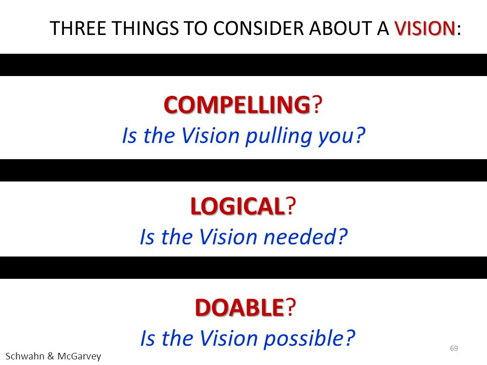 69 VISION THREE THINGS TO CONSIDER ABOUT A VISION: COMPELLING COMPELLING? LOGICAL LOGICAL? DOABLE DOABLE? Is the Vision pulling you? Is the Vision nee