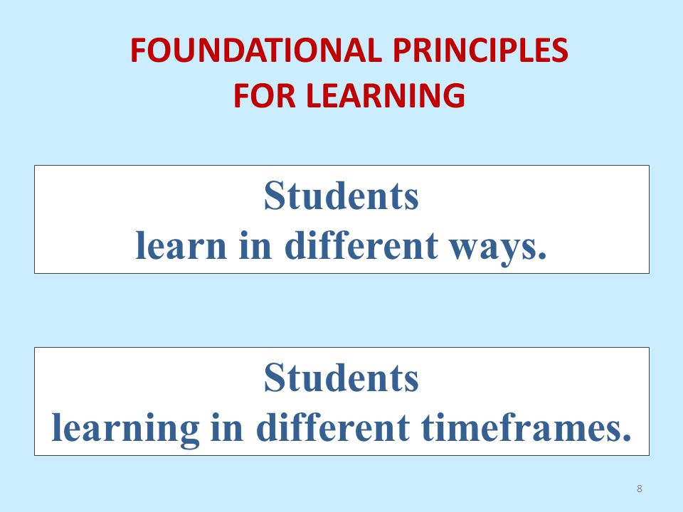 """8 Students learn in different ways. Students learning in different timeframes. """"BELIEFS"""" FOUNDATIONAL PRINCIPLES FOR LEARNING"""