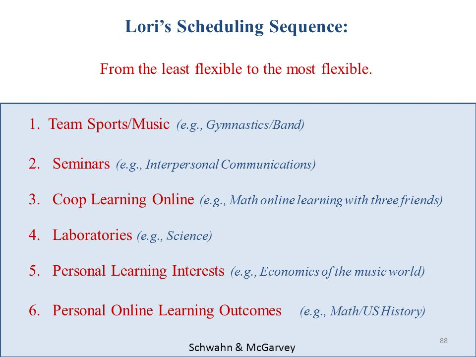 88 Lori's Scheduling Sequence: From the least flexible to the most flexible. 1. Team Sports/Music (e.g., Gymnastics/Band) 4. Laboratories (e.g., Scien