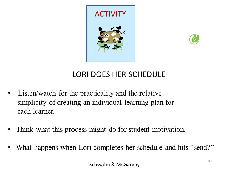 90 ACTIVITY LORI DOES HER SCHEDULE Listen/watch for the practicality and the relative simplicity of creating an individual learning plan for each lear