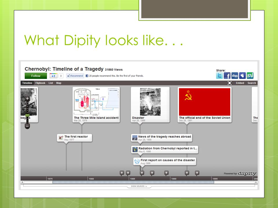 What Dipity looks like...