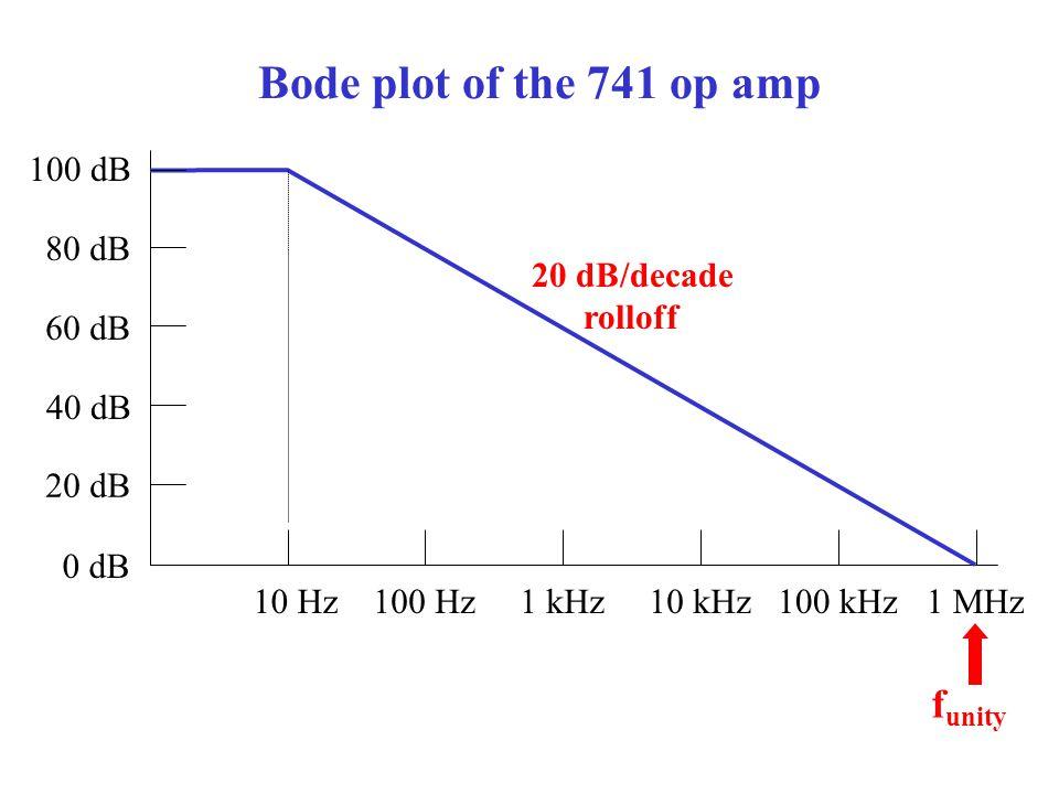 +V CC -V EE RBRB RBRB 10 k  1 5 2 4 3 7 6 741C pinout and offset nulling Adjust for null
