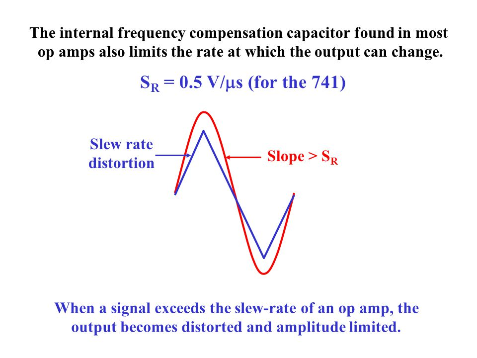 The internal frequency compensation capacitor found in most op amps also limits the rate at which the output can change. S R = 0.5 V/  s (for the 741