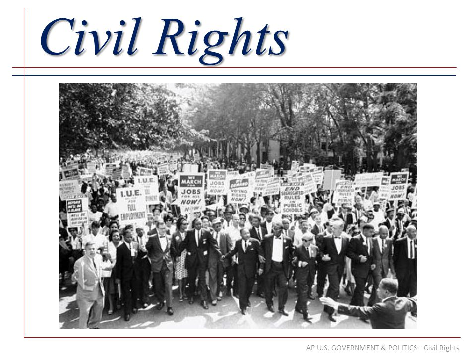 AP U.S. GOVERNMENT & POLITICS – Civil Rights Civil Rights