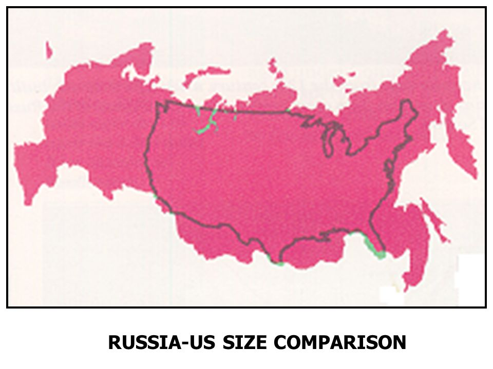 RUSSIA-US SIZE COMPARISON