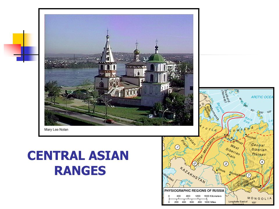 CENTRAL ASIAN RANGES