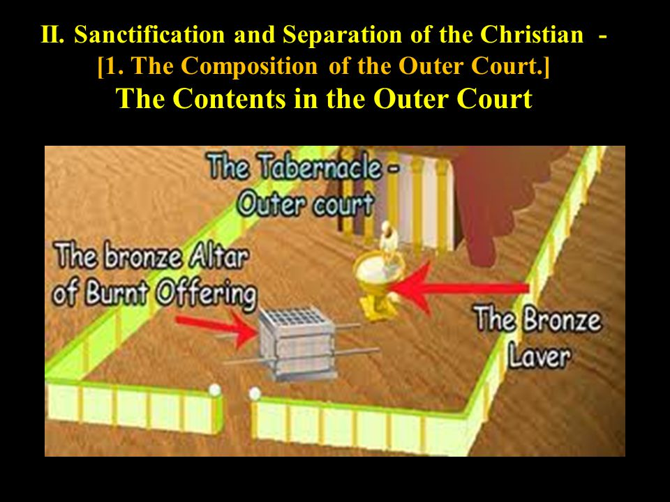 II. Sanctification and Separation of the Christian - [1.