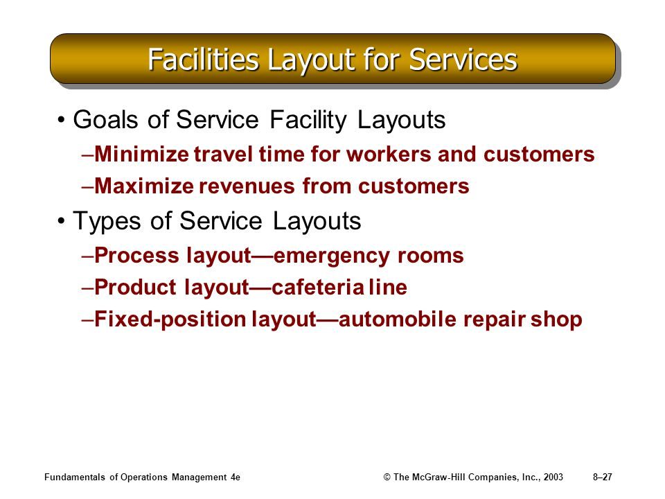 Fundamentals of Operations Management 4e© The McGraw-Hill Companies, Inc., 20038–27 Facilities Layout for Services Goals of Service Facility Layouts –Minimize travel time for workers and customers –Maximize revenues from customers Types of Service Layouts –Process layout—emergency rooms –Product layout—cafeteria line –Fixed-position layout—automobile repair shop