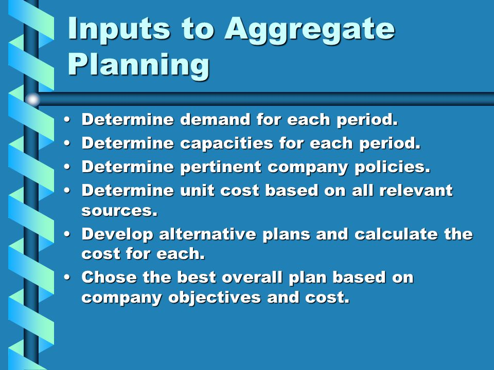 Inputs to Aggregate Planning Determine demand for each period.Determine demand for each period. Determine capacities for each period.Determine capacit
