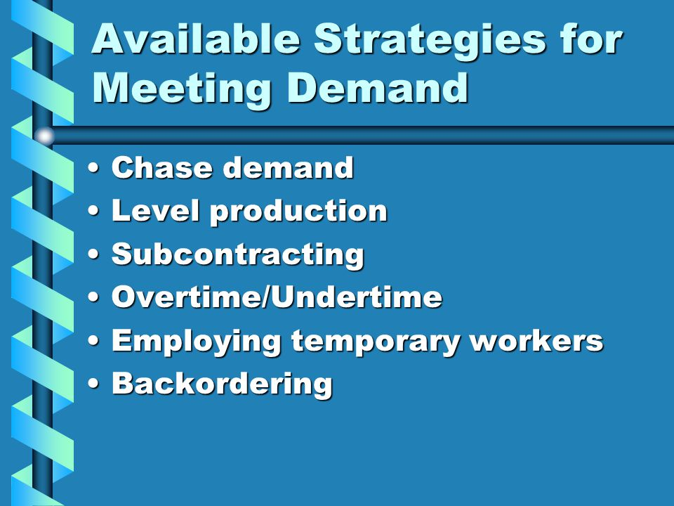Available Strategies for Meeting Demand Chase demandChase demand Level productionLevel production SubcontractingSubcontracting Overtime/UndertimeOvert