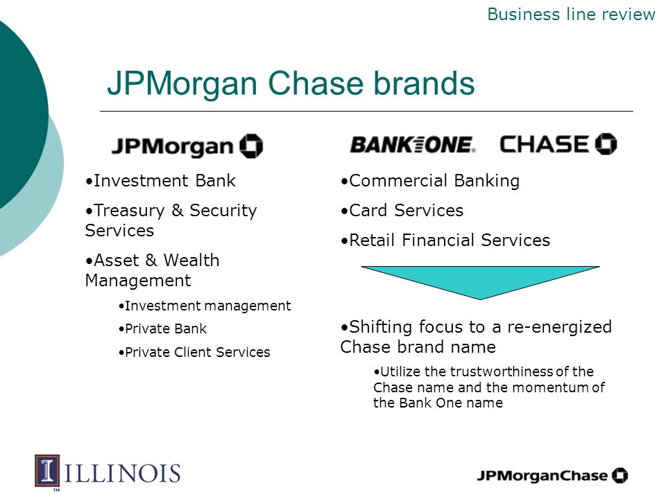 JPMorgan Chase brands Investment Bank Treasury & Security Services Asset & Wealth Management Investment management Private Bank Private Client Services Commercial Banking Card Services Retail Financial Services Shifting focus to a re-energized Chase brand name Utilize the trustworthiness of the Chase name and the momentum of the Bank One name Business line review