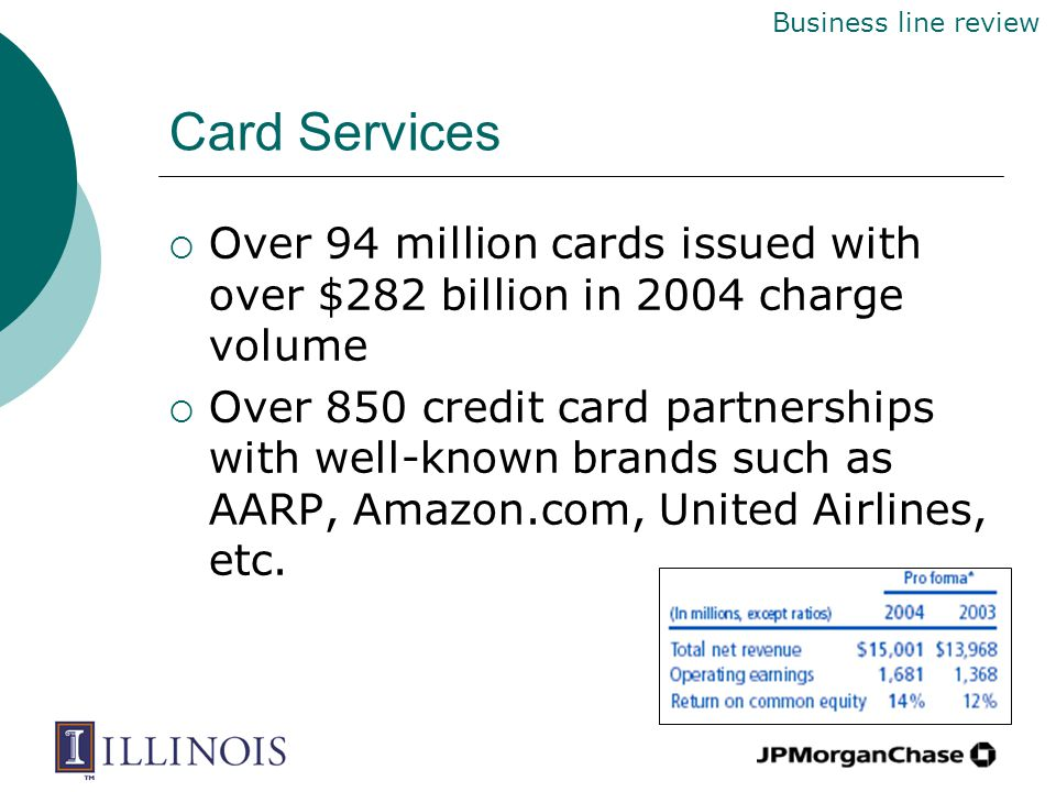 Card Services  Over 94 million cards issued with over $282 billion in 2004 charge volume  Over 850 credit card partnerships with well-known brands s