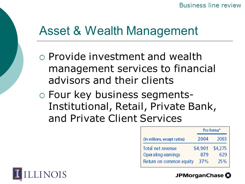 Asset & Wealth Management  Provide investment and wealth management services to financial advisors and their clients  Four key business segments- Institutional, Retail, Private Bank, and Private Client Services Business line review