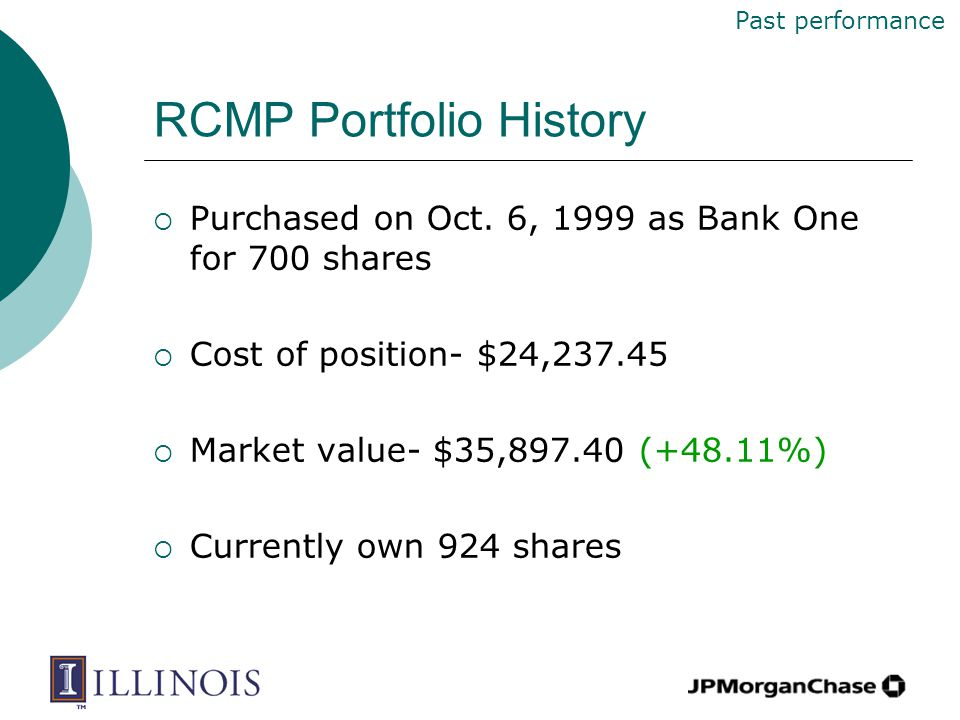 RCMP Portfolio History  Purchased on Oct.