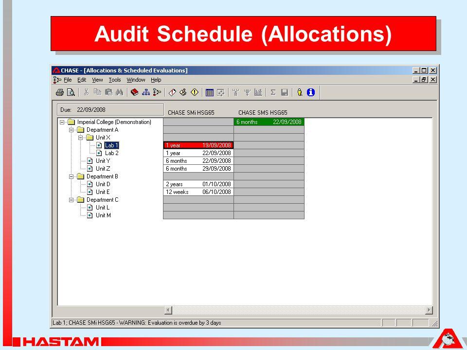 Audit Schedule (Allocations)