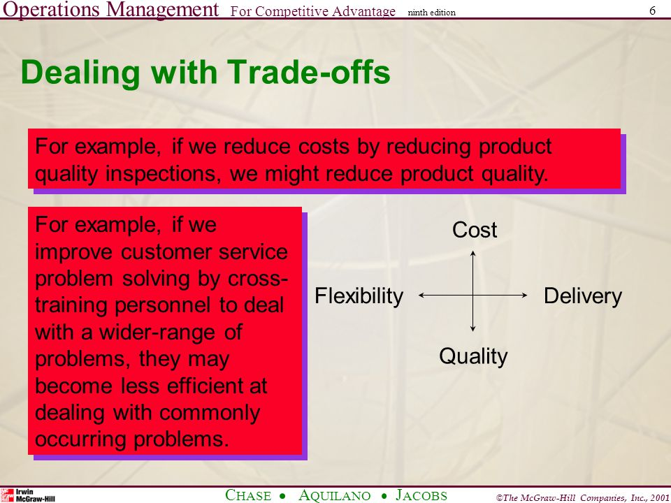 Operations Management For Competitive Advantage © The McGraw-Hill Companies, Inc., 2001 C HASE A QUILANO J ACOBS ninth edition 6 Dealing with Trade-offs Cost Quality DeliveryFlexibility For example, if we improve customer service problem solving by cross- training personnel to deal with a wider-range of problems, they may become less efficient at dealing with commonly occurring problems.