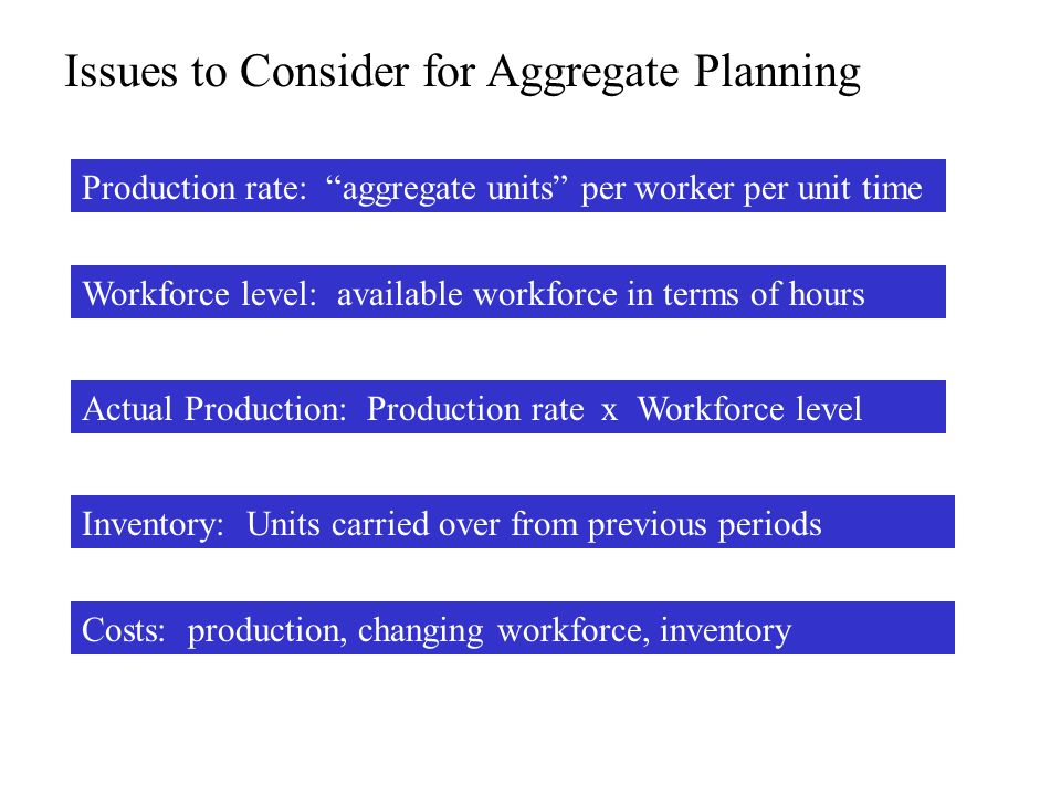 Layoff cost 500 Shortage cost 3,495 Inventory cost 798 Labor cost152,000 Total Cost156,793 Plan 2: Level strategy