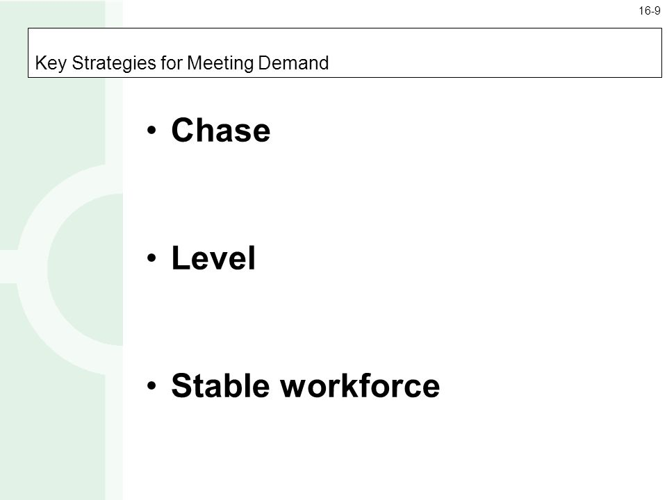 Key Strategies for Meeting Demand Chase Level Stable workforce 16-9