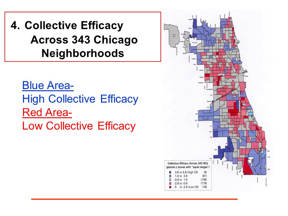 4. Collective Efficacy Across 343 Chicago Neighborhoods Blue Area- High Collective Efficacy Red Area- Low Collective Efficacy