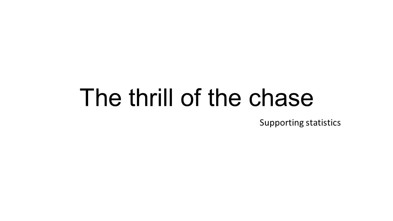 The thrill of the chase Supporting statistics
