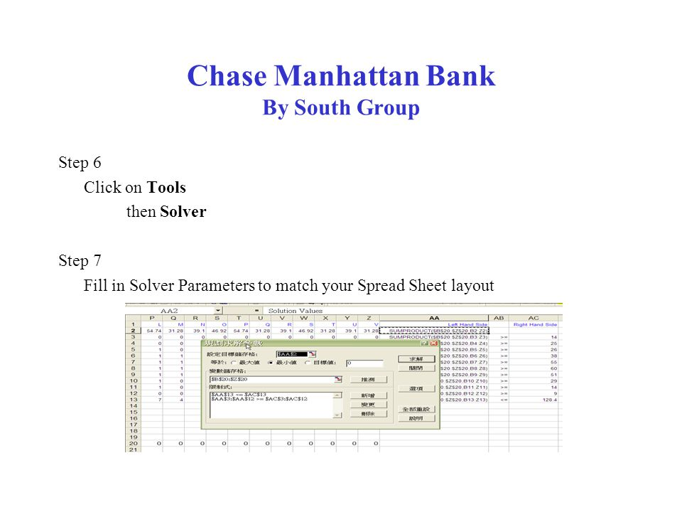 Chase Manhattan Bank By South Group Step 6 Click on Tools then Solver Step 7 Fill in Solver Parameters to match your Spread Sheet layout