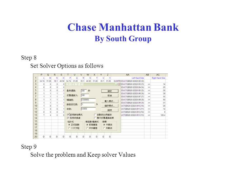 Chase Manhattan Bank By South Group Step 8 Set Solver Options as follows Step 9 Solve the problem and Keep solver Values