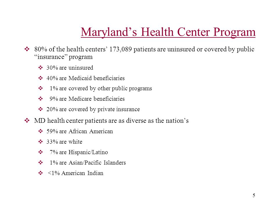 5 Maryland's Health Center Program  80% of the health centers' 173,089 patients are uninsured or covered by public insurance program  30% are uninsured  40% are Medicaid beneficiaries  1% are covered by other public programs  9% are Medicare beneficiaries  20% are covered by private insurance  MD health center patients are as diverse as the nation's  59% are African American  33% are white  7% are Hispanic/Latino  1% are Asian/Pacific Islanders  <1% American Indian