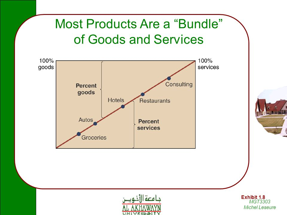 "MGT3303 Michel Leseure Most Products Are a ""Bundle"" of Goods and Services Exhibit 1.8"