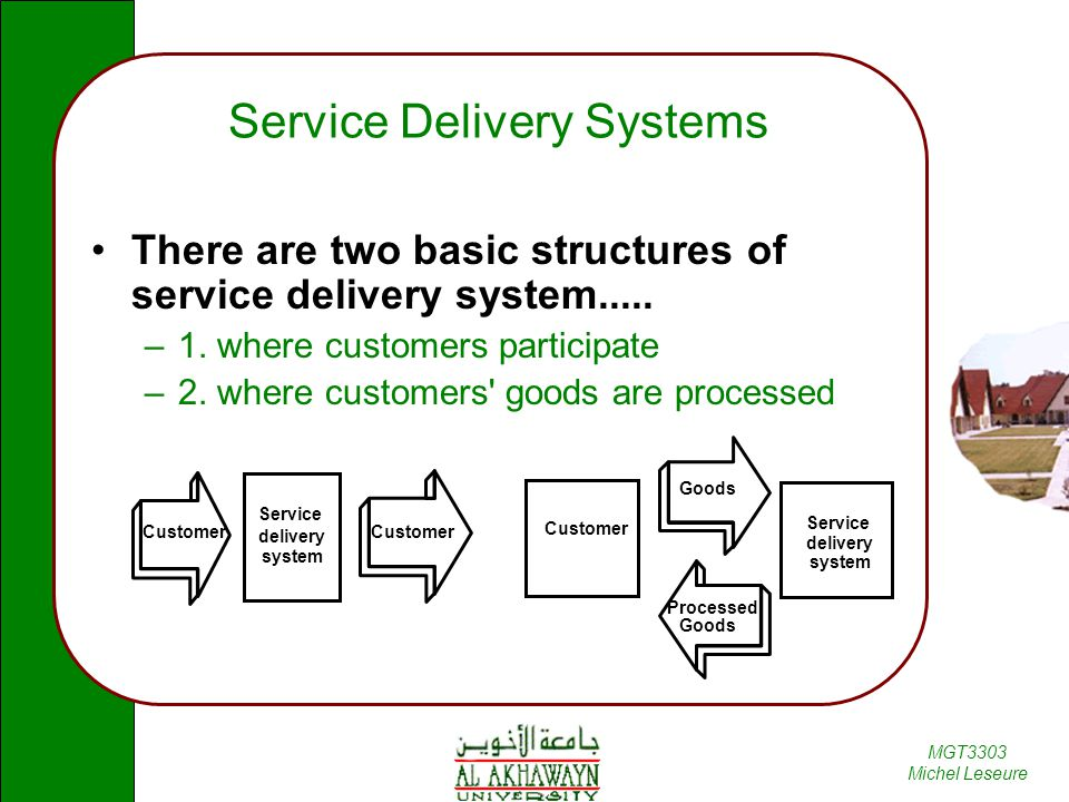MGT3303 Michel Leseure Service Delivery Systems There are two basic structures of service delivery system..... –1. where customers participate –2. whe