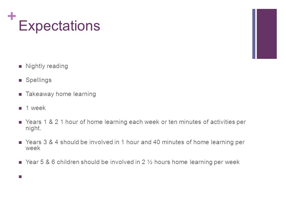 + Expectations Nightly reading Spellings Takeaway home learning 1 week Years 1 & 2 1 hour of home learning each week or ten minutes of activities per night.