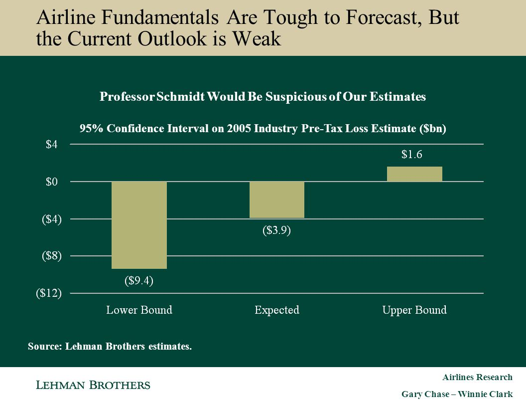 Airlines Research Gary Chase – Winnie Clark Airline Fundamentals Are Tough to Forecast, But the Current Outlook is Weak Professor Schmidt Would Be Sus
