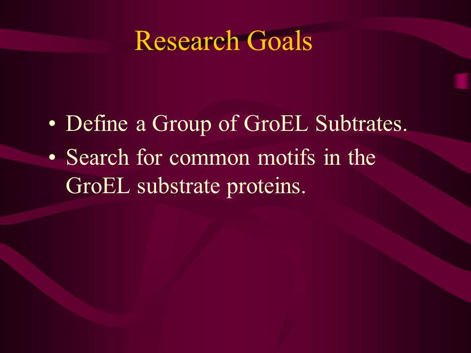GroEl cycle Mechanism. II