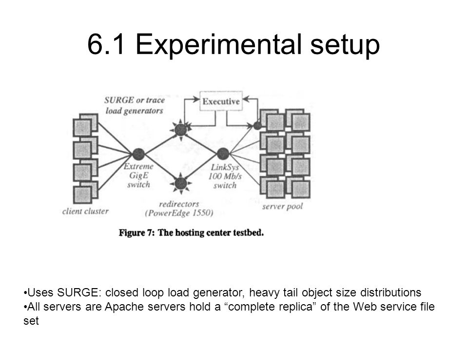 """6.1 Experimental setup Uses SURGE: closed loop load generator, heavy tail object size distributions All servers are Apache servers hold a """"complete re"""