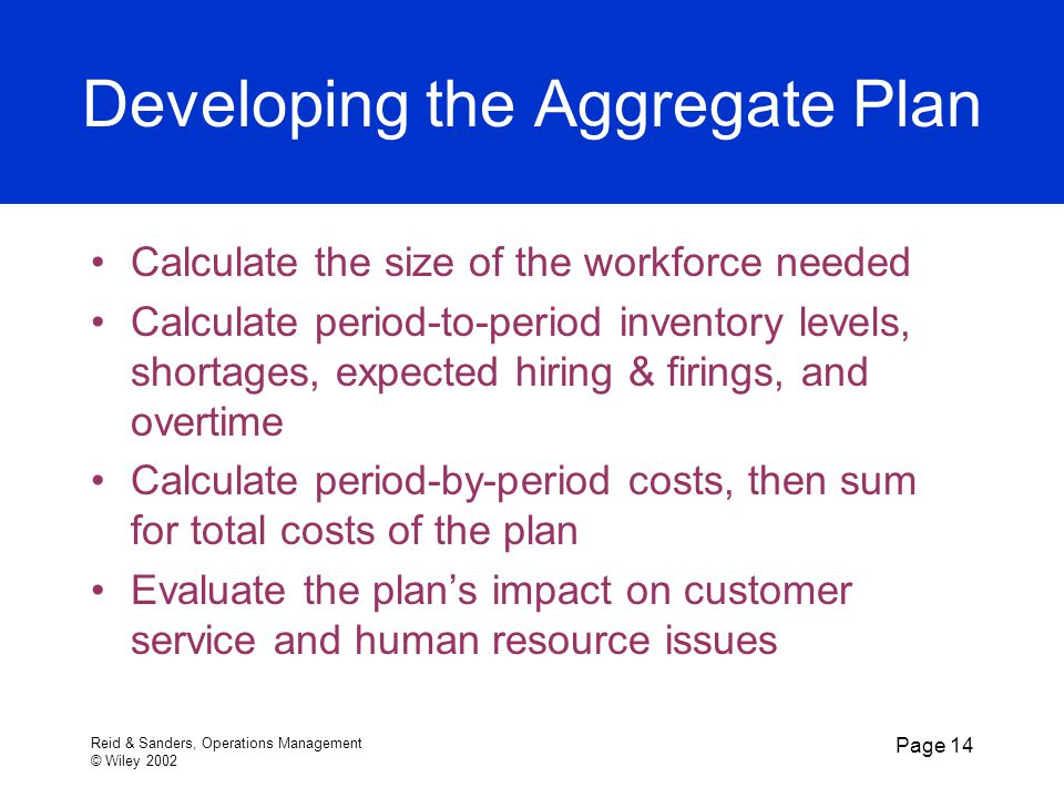 Reid & Sanders, Operations Management © Wiley 2002 Page 14 Developing the Aggregate Plan Calculate the size of the workforce needed Calculate period-to-period inventory levels, shortages, expected hiring & firings, and overtime Calculate period-by-period costs, then sum for total costs of the plan Evaluate the plan's impact on customer service and human resource issues