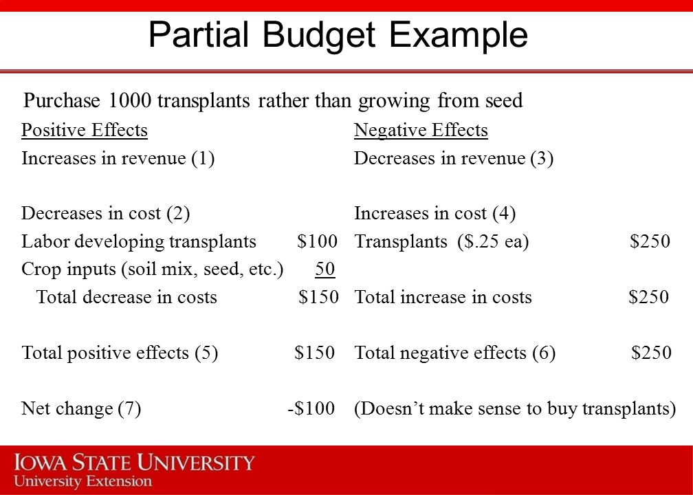 Partial Budget Example Purchase 1000 transplants rather than growing from seed Positive EffectsNegative Effects Increases in revenue (1)Decreases in revenue (3) Decreases in cost (2)Increases in cost (4) Labor developing transplants $100Transplants ($.25 ea) $250 Crop inputs (soil mix, seed, etc.) 50 Total decrease in costs $150Total increase in costs $250 Total positive effects (5) $150Total negative effects (6) $250 Net change (7) -$100(Doesn't make sense to buy transplants)