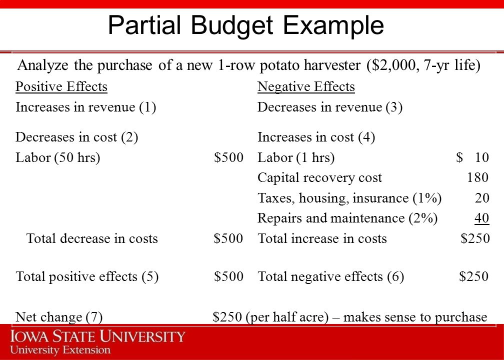 Partial Budget Example Analyze the purchase of a new 1-row potato harvester ($2,000, 7-yr life) Positive EffectsNegative Effects Increases in revenue (1)Decreases in revenue (3) Decreases in cost (2)Increases in cost (4) Labor (50 hrs) $500Labor (1 hrs) $ 10 Capital recovery cost 180 Taxes, housing, insurance (1%) 20 Repairs and maintenance (2%) 40 Total decrease in costs $500Total increase in costs $250 Total positive effects (5) $500Total negative effects (6) $250 Net change (7) $250 (per half acre) – makes sense to purchase
